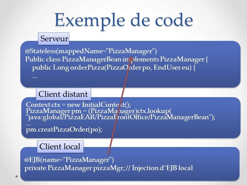 Exemple de code Serveur Client distant Client local