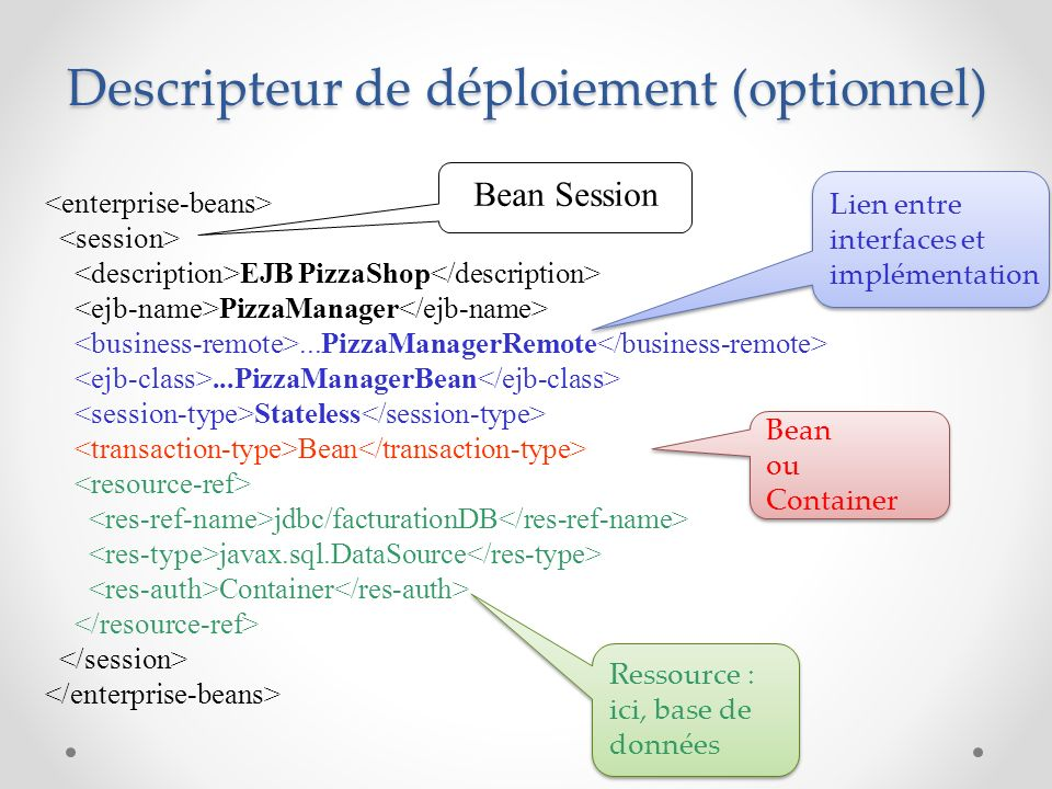 Descripteur de déploiement (optionnel)