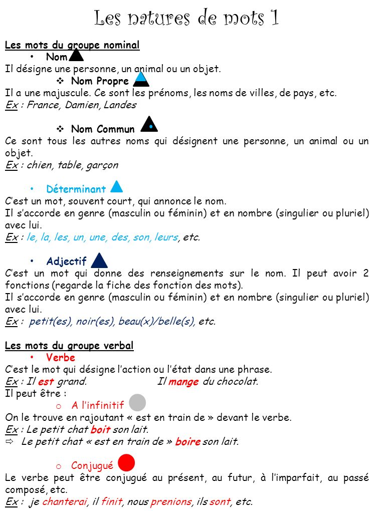 les types de phrases la phrase d u00e9clarative