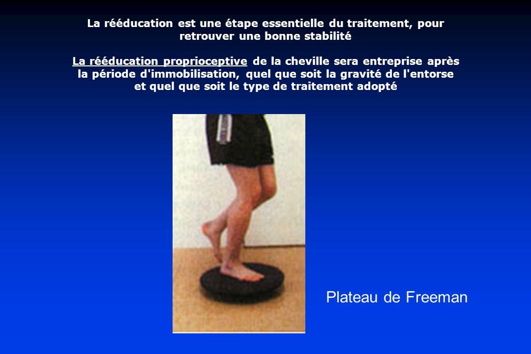 La rééducation est une étape essentielle du traitement, pour retrouver une bonne stabilité La rééducation proprioceptive de la cheville sera entreprise après la période d immobilisation, quel que soit la gravité de l entorse et quel que soit le type de traitement adopté