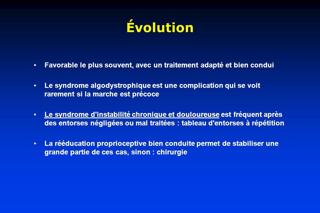 Évolution Favorable le plus souvent, avec un traitement adapté et bien condui.