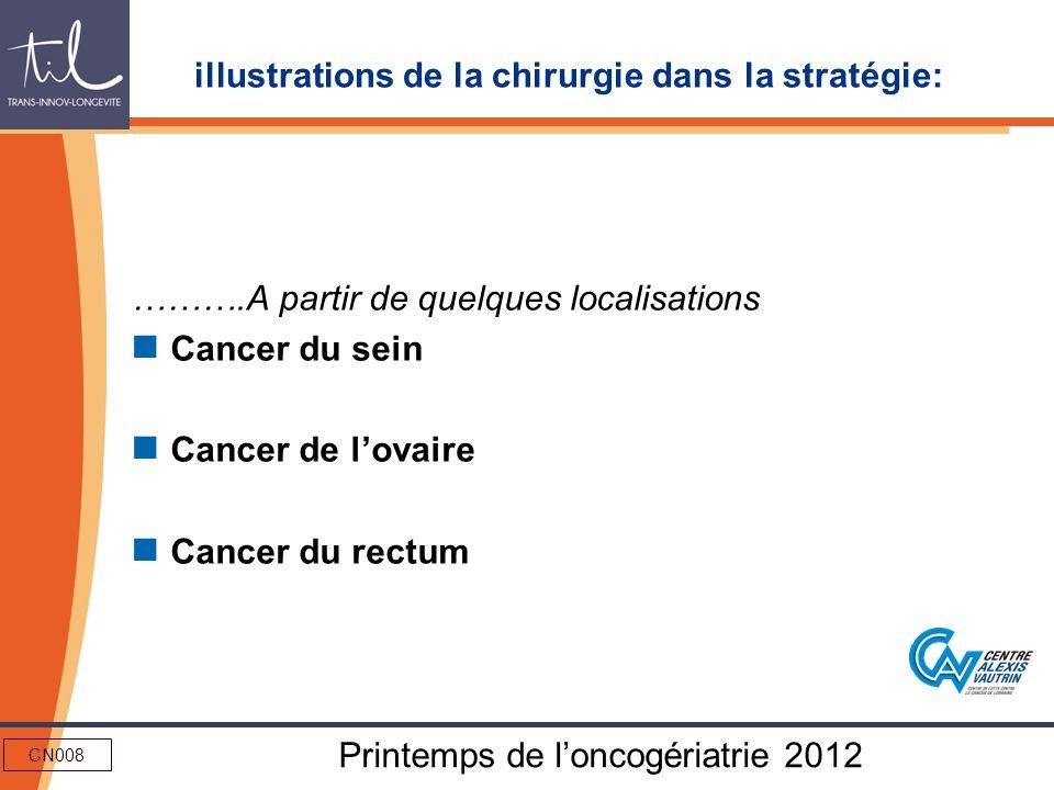 illustrations de la chirurgie dans la stratégie: