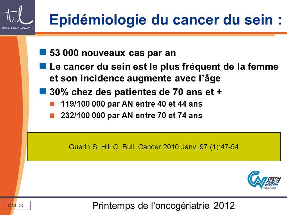 Epidémiologie du cancer du sein :
