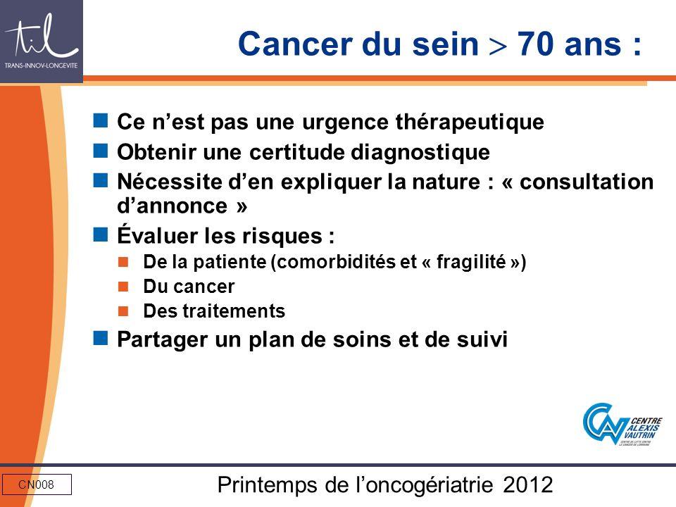 Cancer du sein  70 ans : Ce n'est pas une urgence thérapeutique