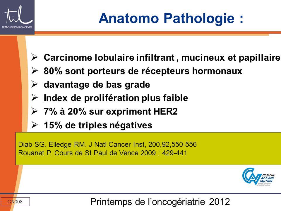 Anatomo Pathologie : Carcinome lobulaire infiltrant , mucineux et papillaire. 80% sont porteurs de récepteurs hormonaux.