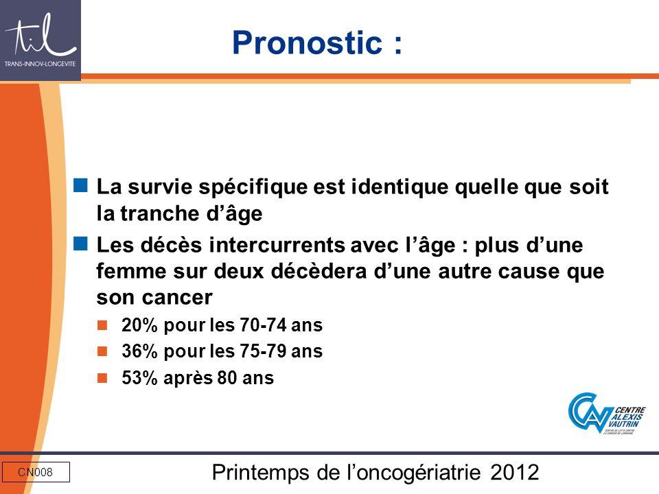 Pronostic : La survie spécifique est identique quelle que soit la tranche d'âge.