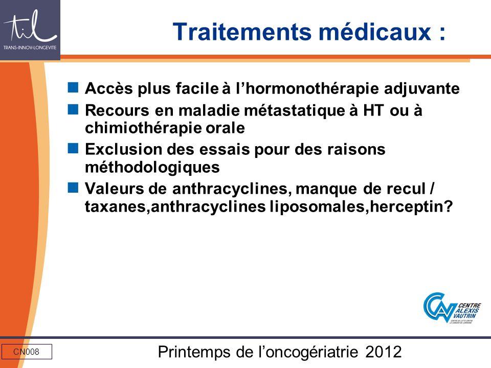 Traitements médicaux :