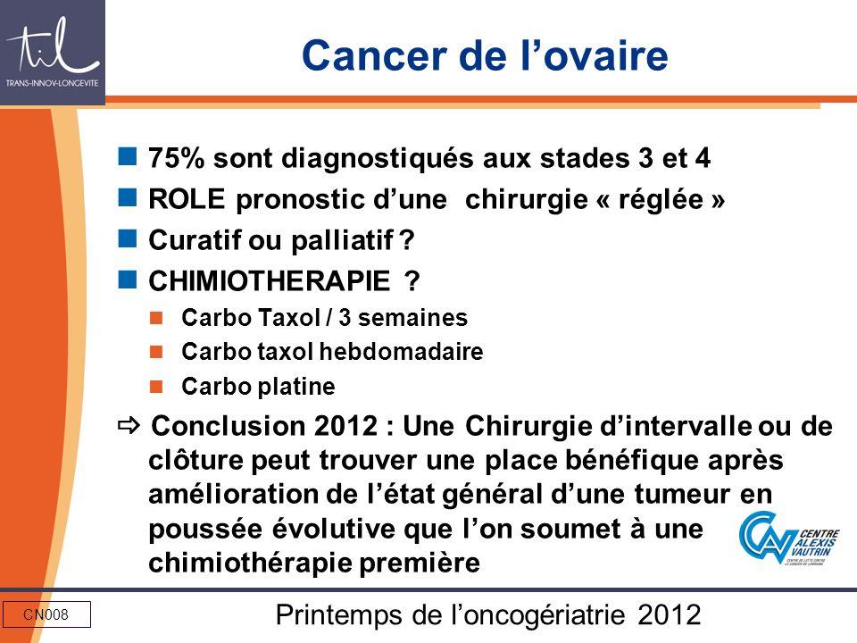Cancer de l'ovaire 75% sont diagnostiqués aux stades 3 et 4