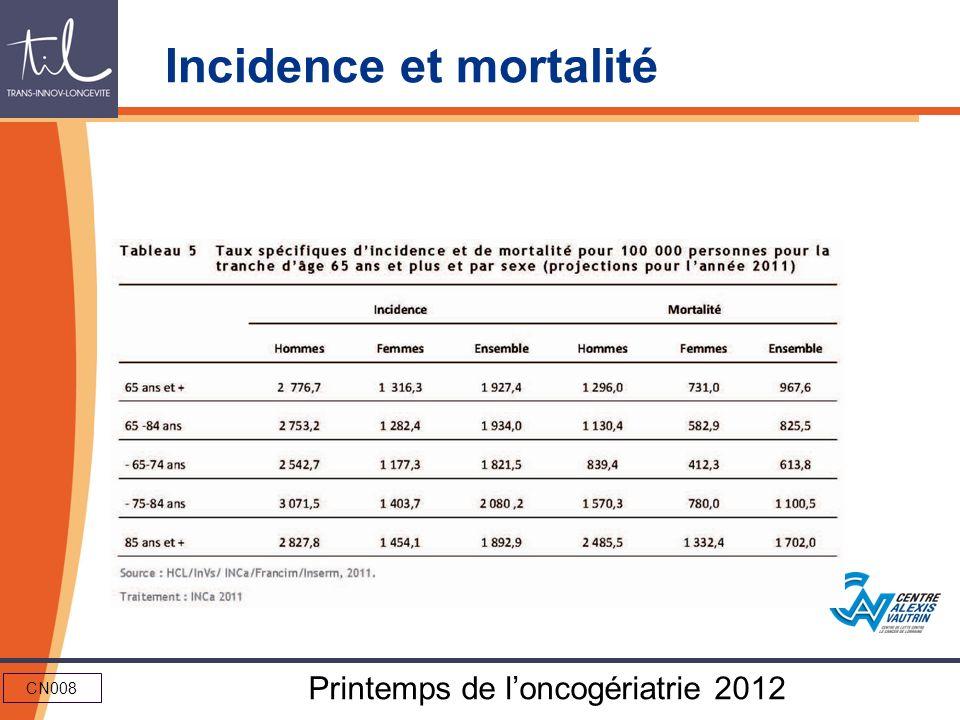 Incidence et mortalité