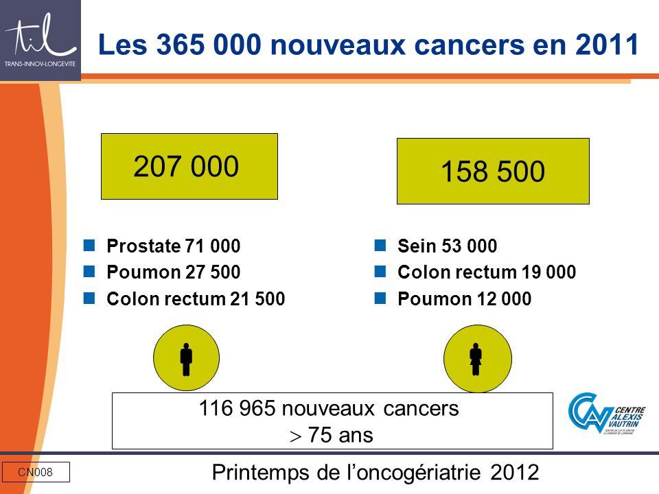 Les 365 000 nouveaux cancers en 2011