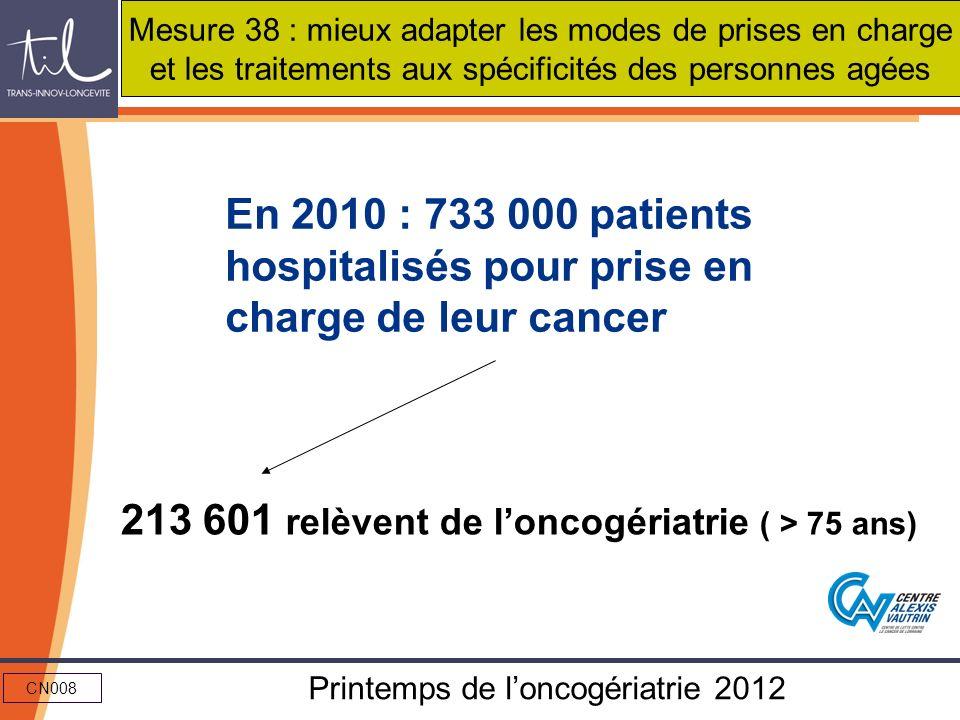 213 601 relèvent de l'oncogériatrie ( > 75 ans)