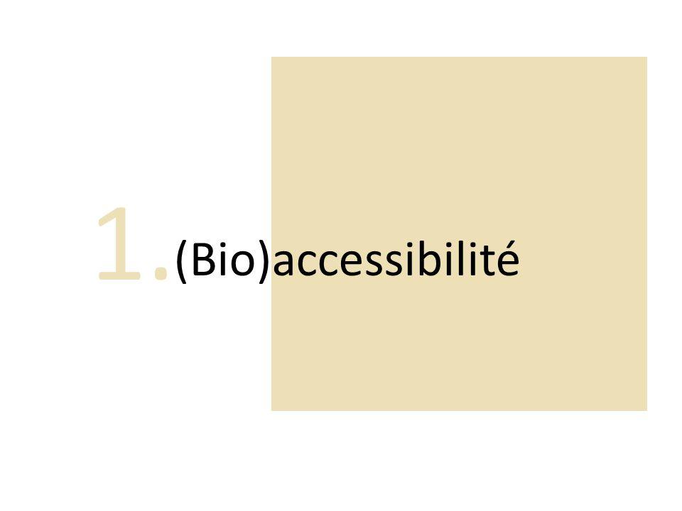 1. (Bio)accessibilité