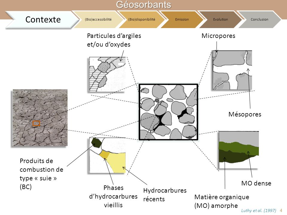 Phases d'hydrocarbures vieillis