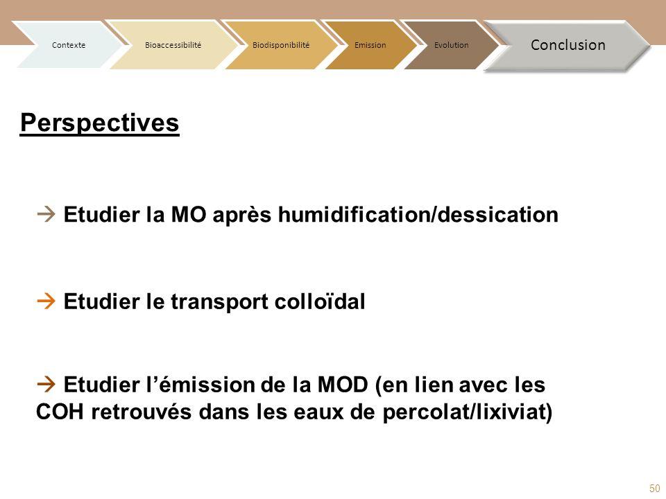 Perspectives  Etudier la MO après humidification/dessication