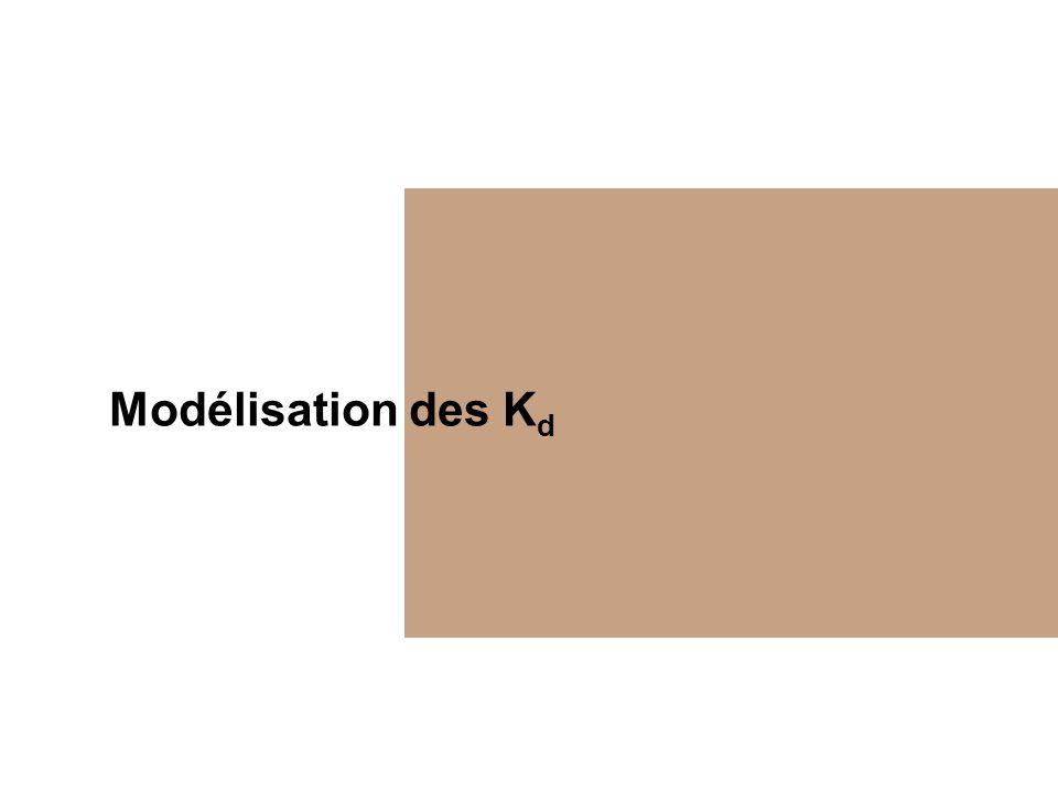 Modélisation des Kd