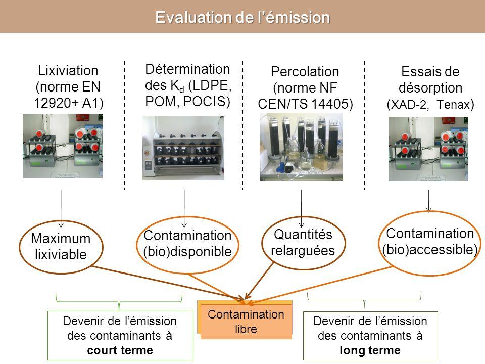 Evaluation de l'émission