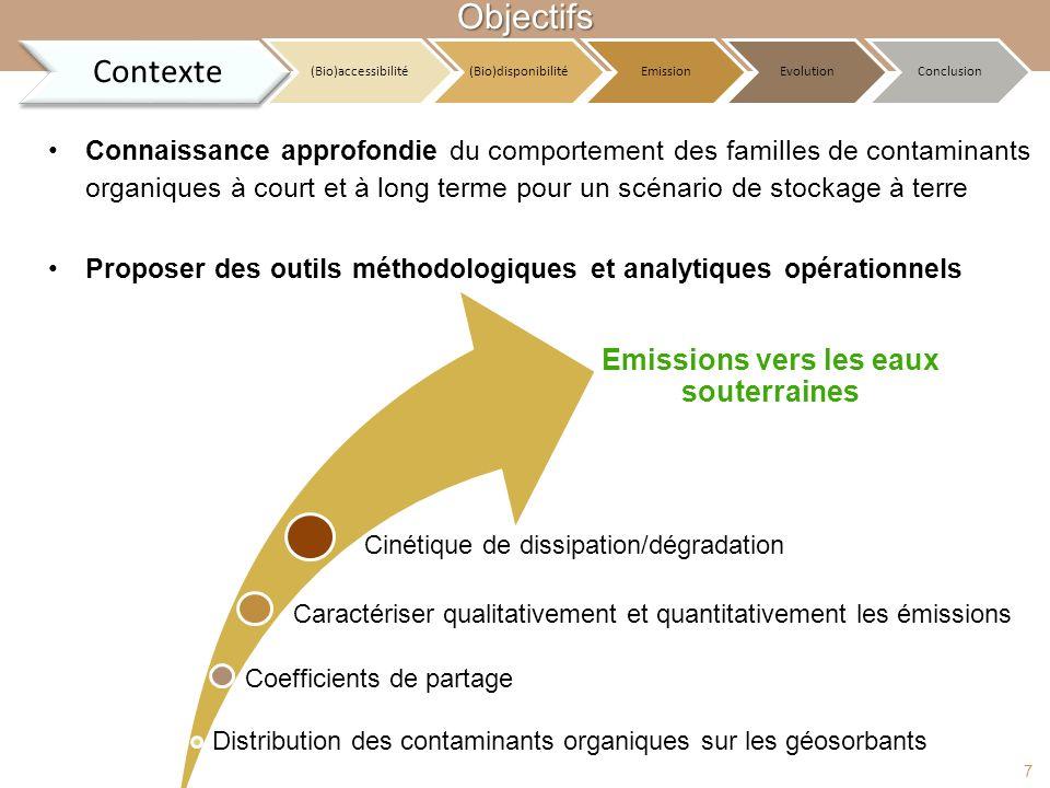Emissions vers les eaux souterraines