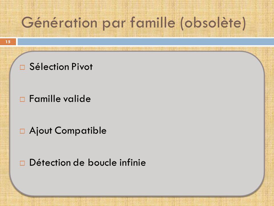 Génération par famille (obsolète)