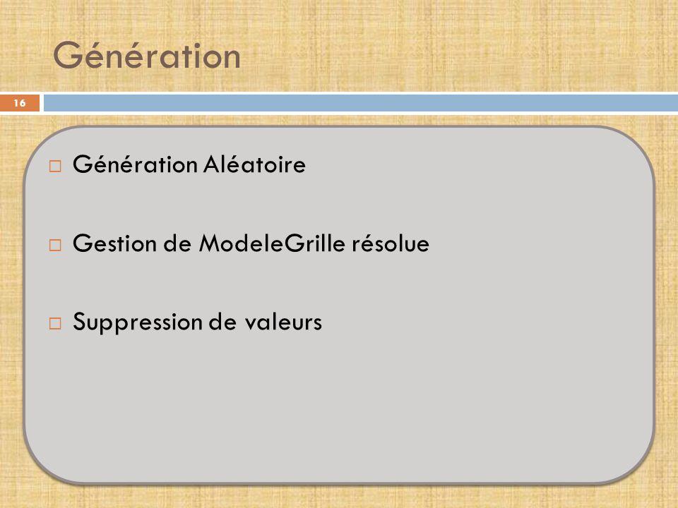 Génération Génération Aléatoire Gestion de ModeleGrille résolue