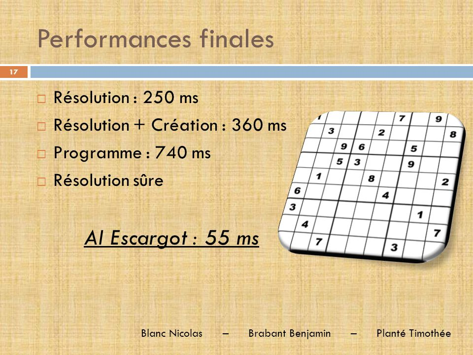 Performances finales Résolution : 250 ms