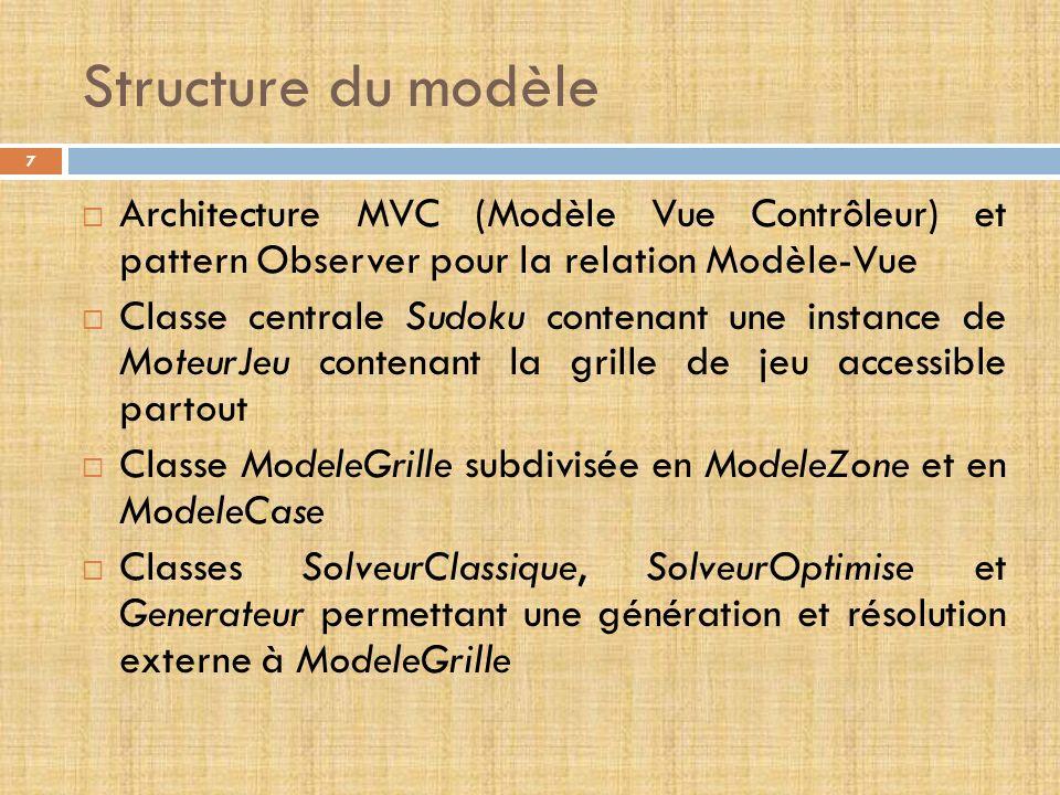Structure du modèle Architecture MVC (Modèle Vue Contrôleur) et pattern Observer pour la relation Modèle-Vue.