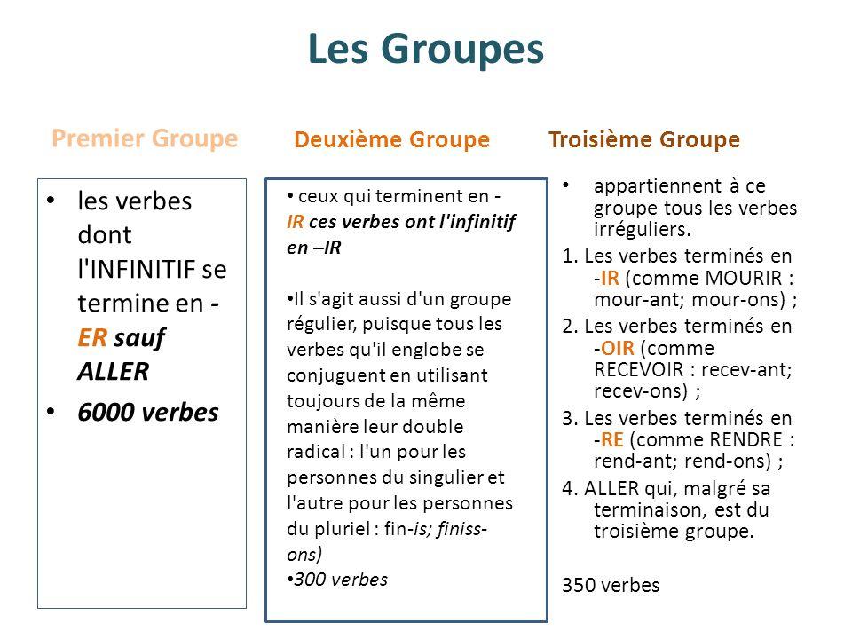 Les Groupes Premier Groupe