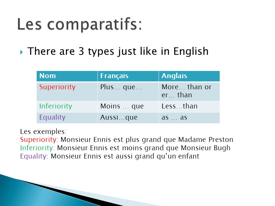 Les comparatifs: There are 3 types just like in English Nom Français
