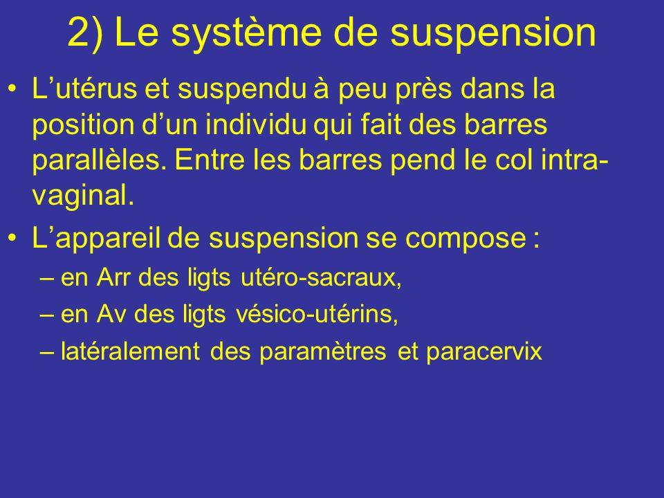 2) Le système de suspension