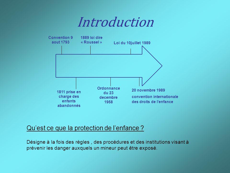 Introduction Qu'est ce que la protection de l'enfance