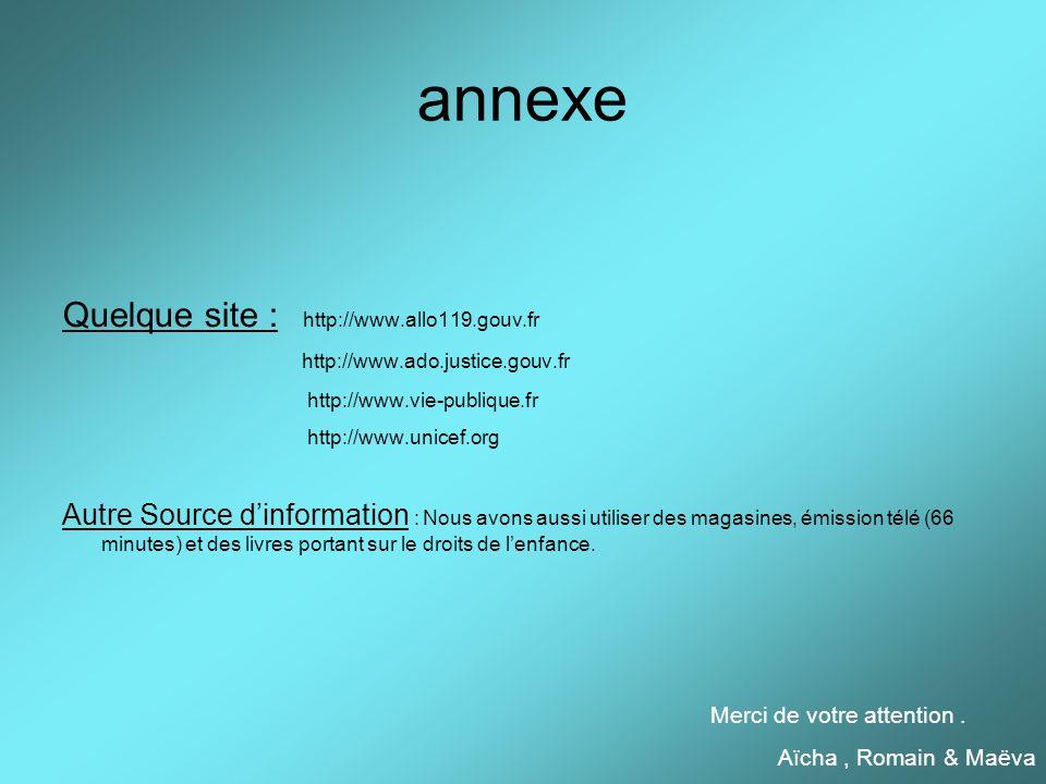 annexe Quelque site : http://www.allo119.gouv.fr