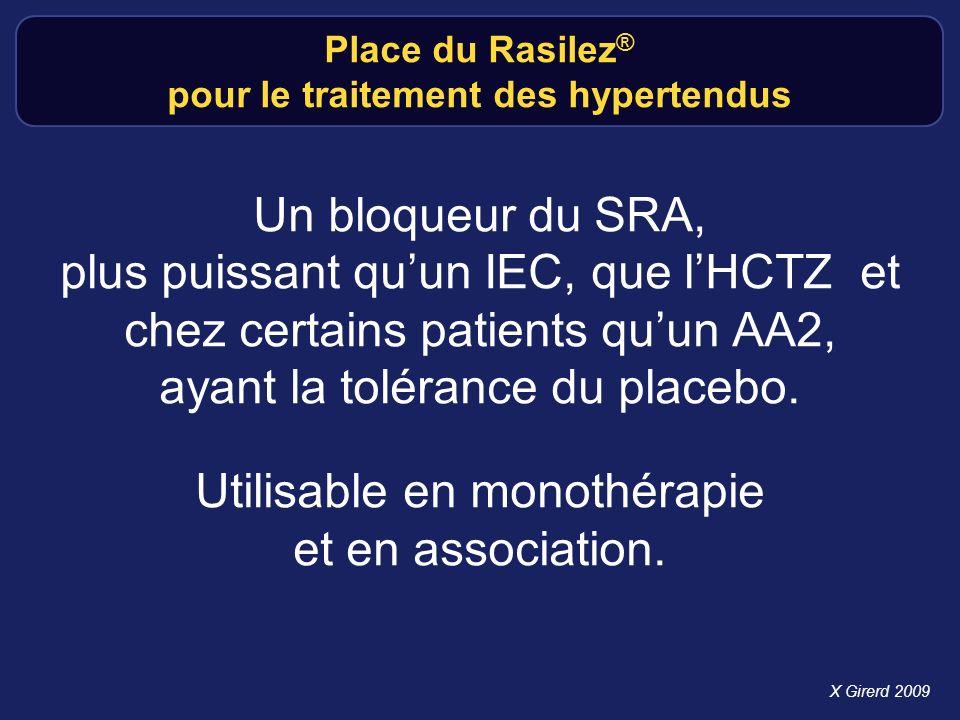Place du Rasilez® pour le traitement des hypertendus