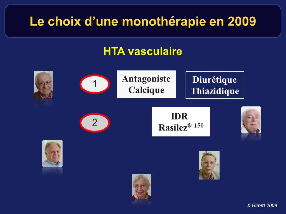 Le choix d'une monothérapie en 2009