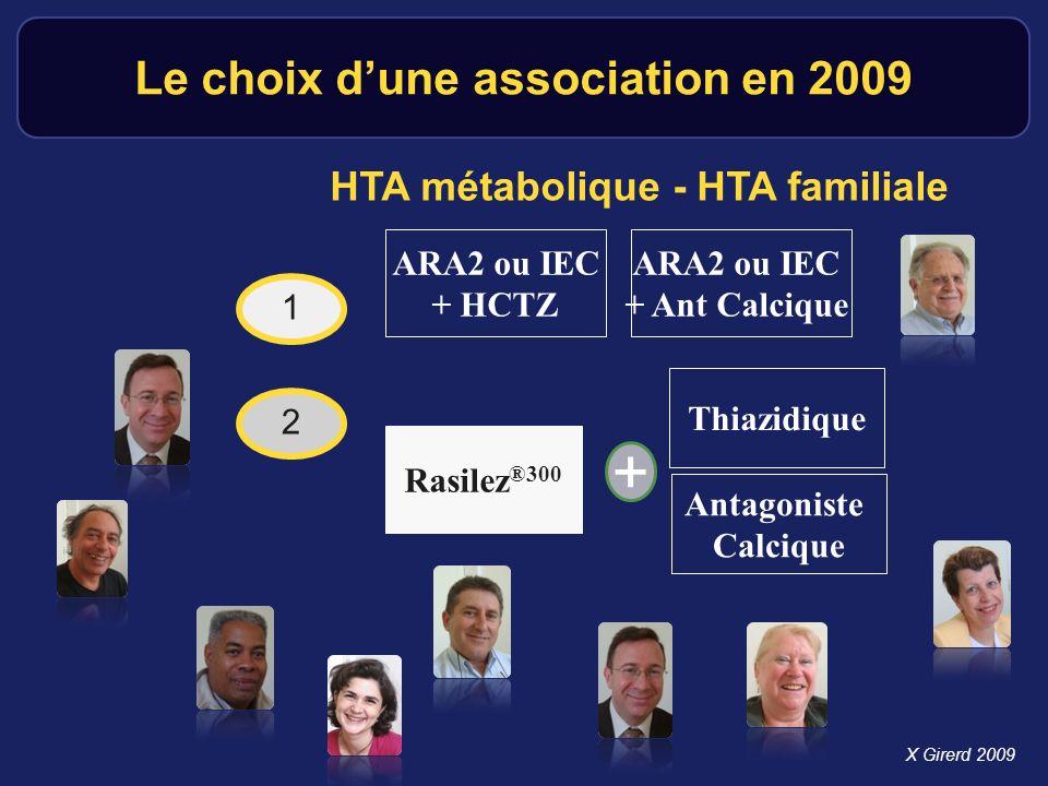 Le choix d'une association en 2009