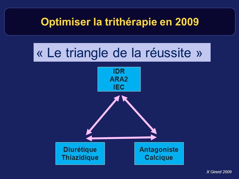 Optimiser la trithérapie en 2009
