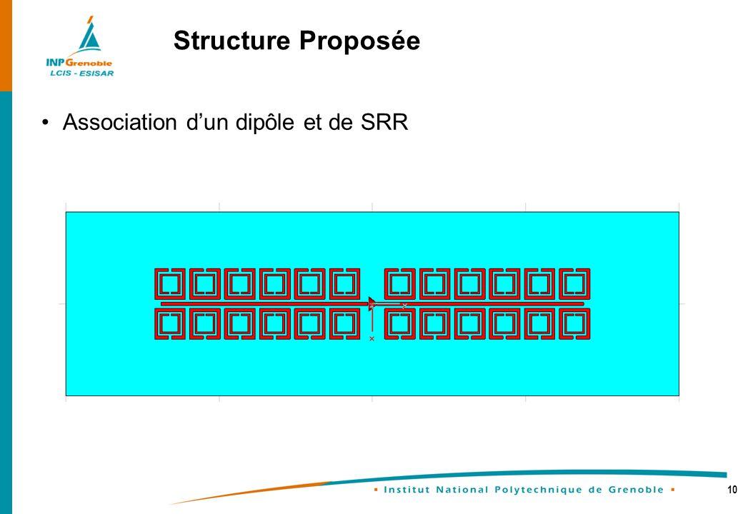 Structure Proposée Association d'un dipôle et de SRR