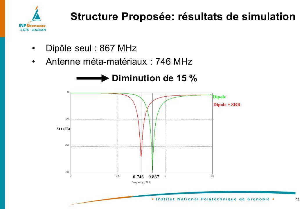Structure Proposée: résultats de simulation