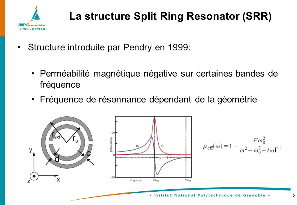 La structure Split Ring Resonator (SRR)