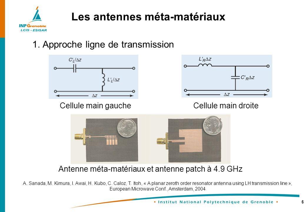Les antennes méta-matériaux