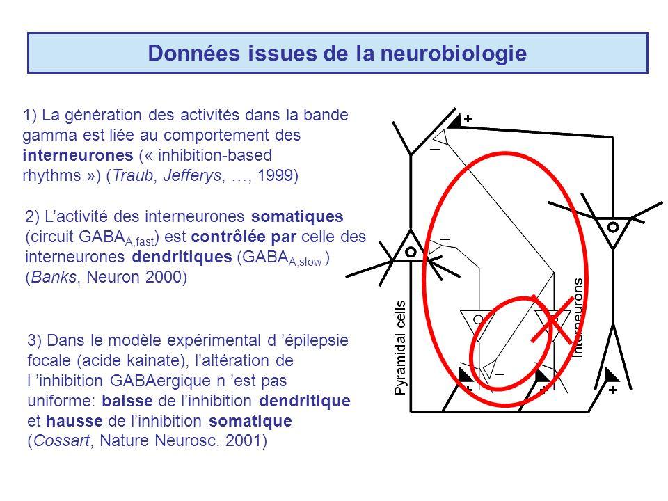 Données issues de la neurobiologie
