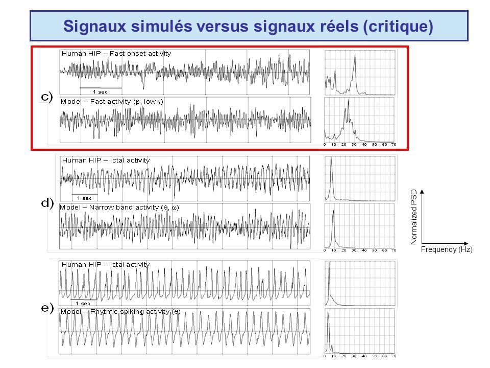Signaux simulés versus signaux réels (critique)