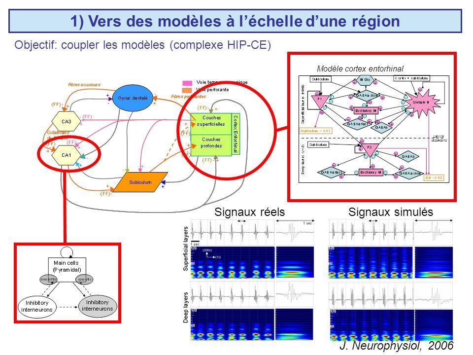 1) Vers des modèles à l'échelle d'une région