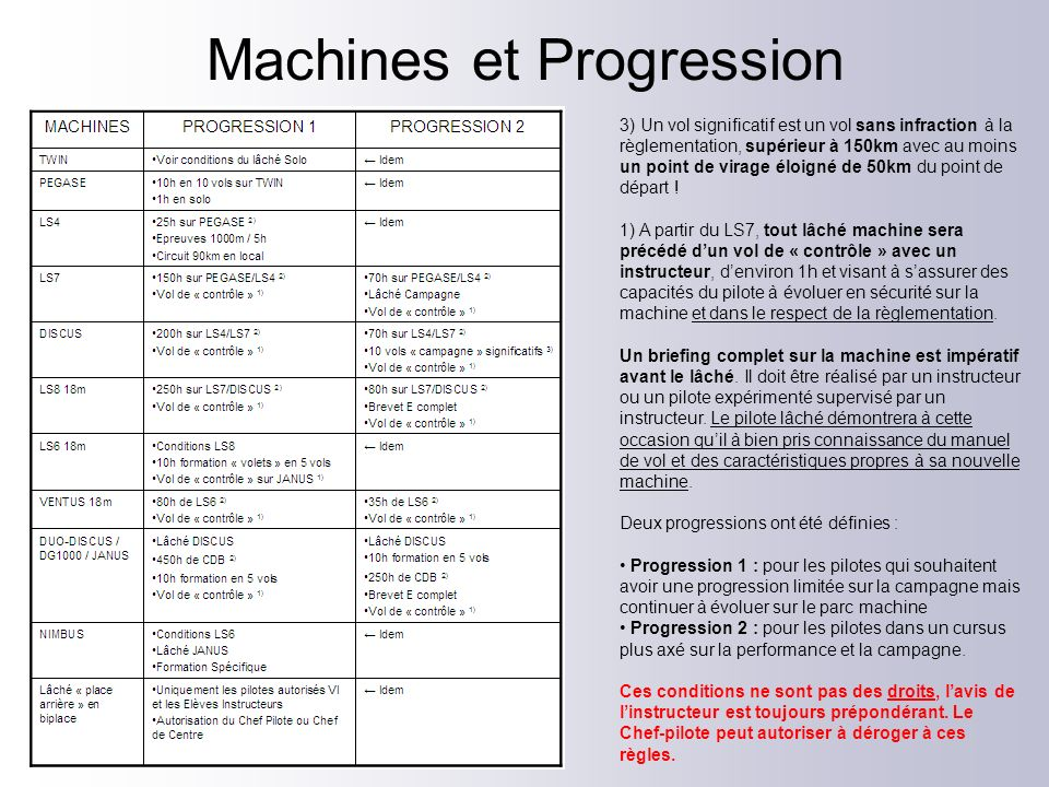 Machines et Progression
