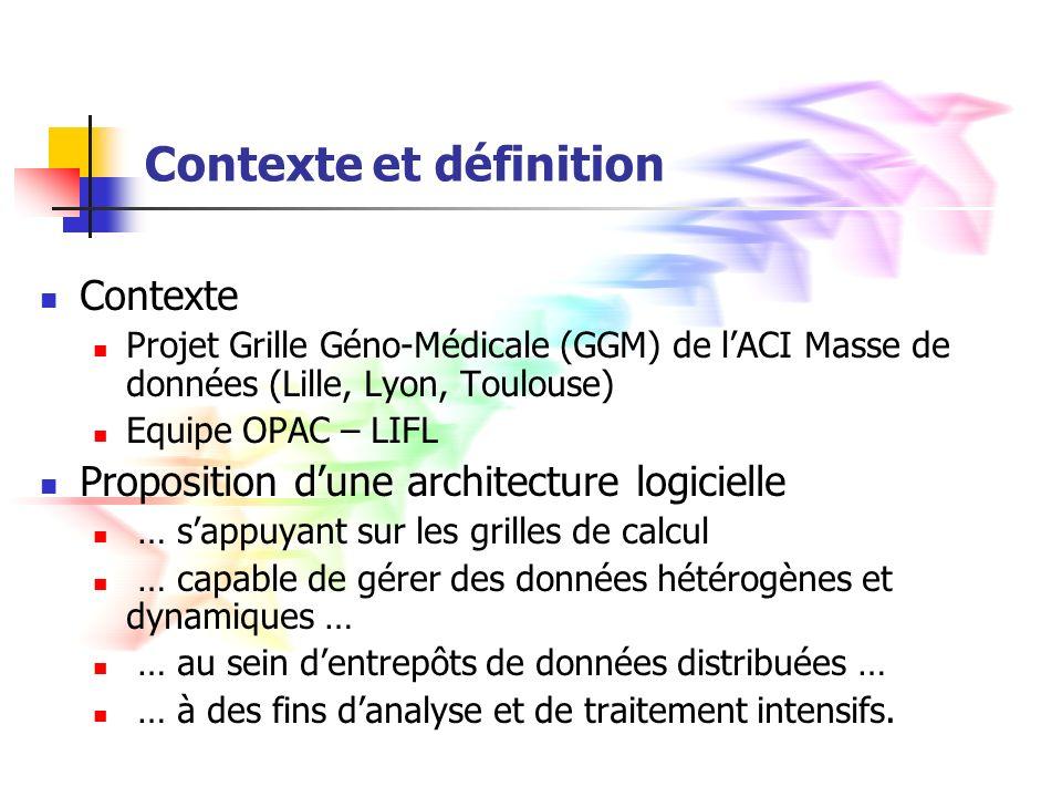 Contexte et définition
