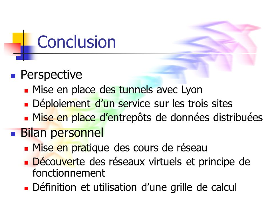 Conclusion Perspective Bilan personnel