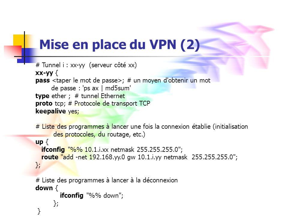 Mise en place du VPN (2) # Tunnel i : xx-yy (serveur côté xx) xx-yy {