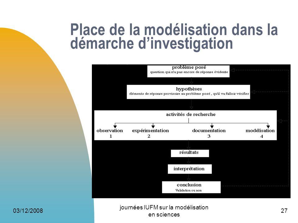 Place de la modélisation dans la démarche d'investigation