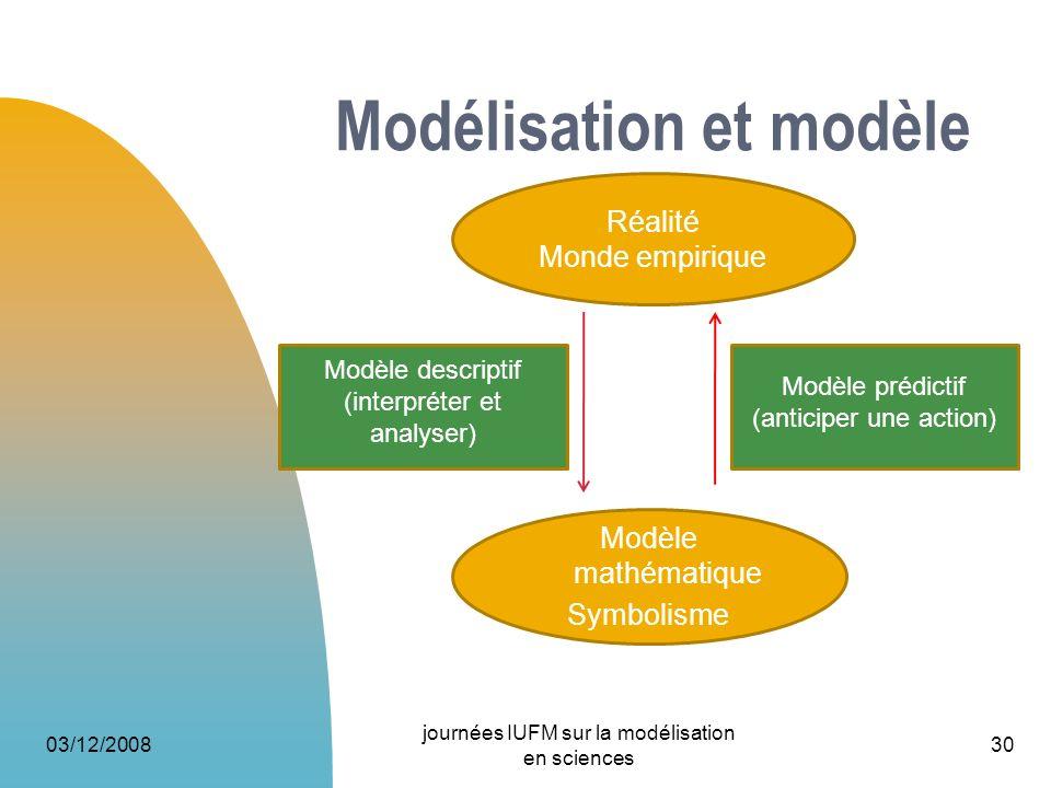 Modélisation et modèle
