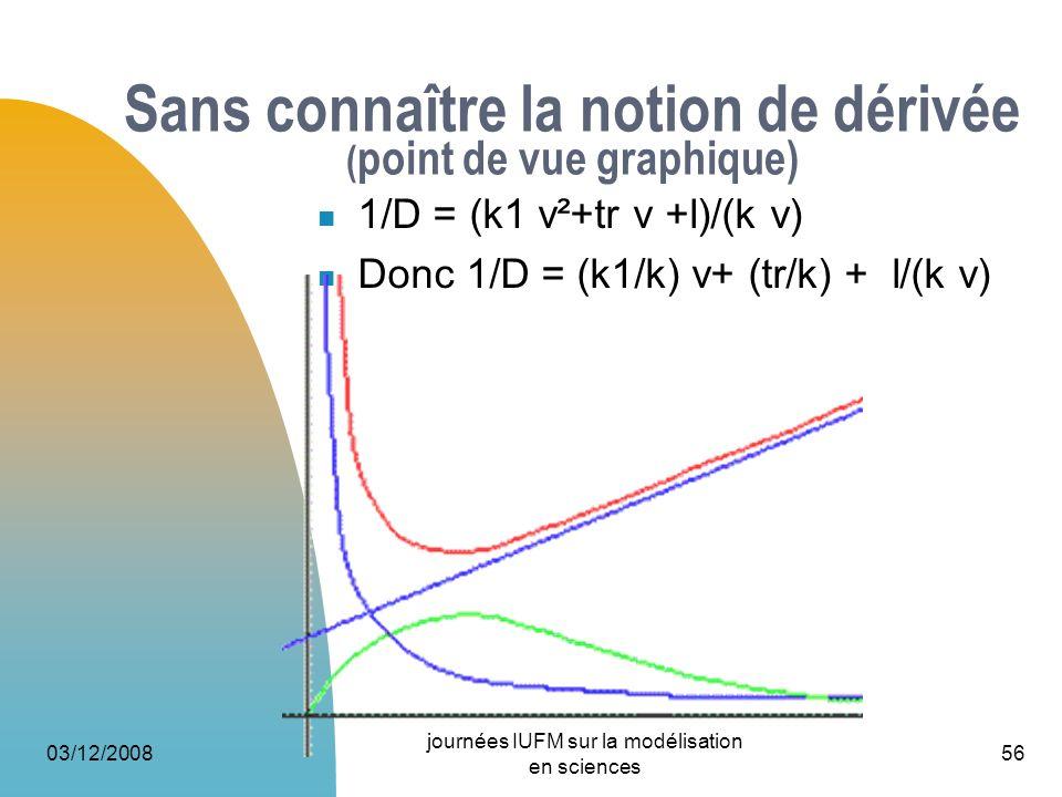 Sans connaître la notion de dérivée (point de vue graphique)