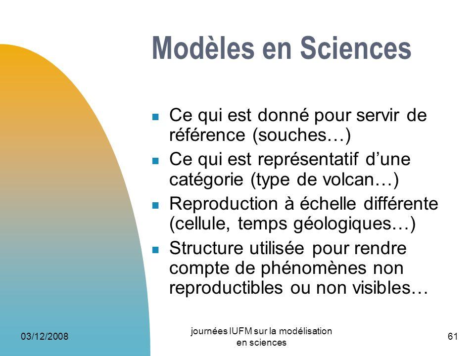 journées IUFM sur la modélisation en sciences