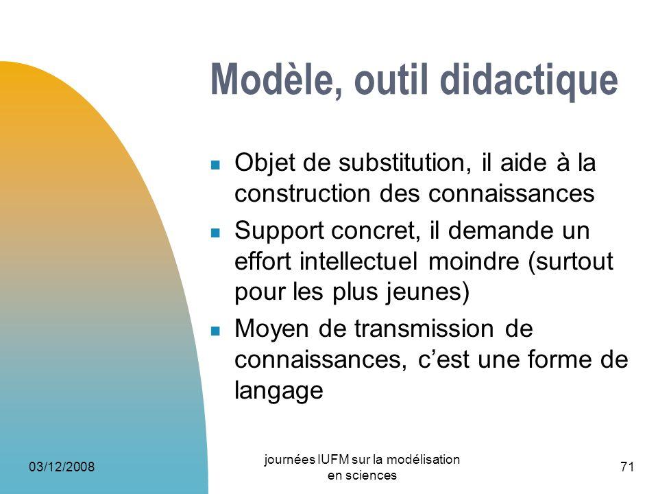 Modèle, outil didactique